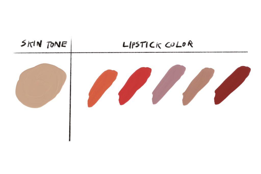 เลือกสีลิปให้เข้ากับสีผิว